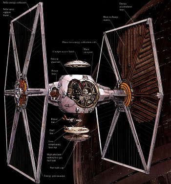 TIE Fighter breakdown